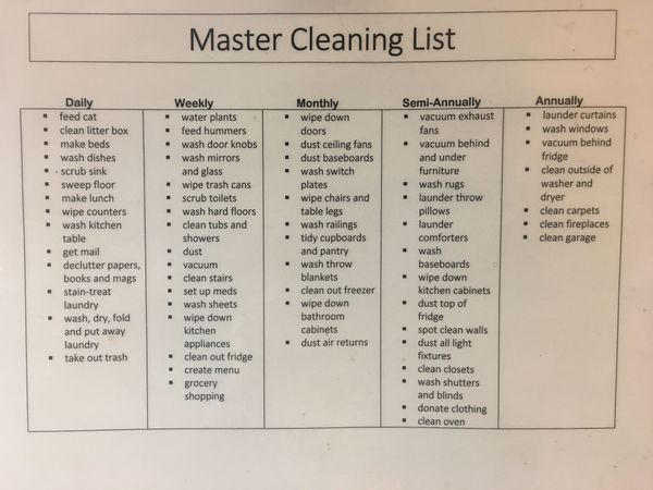 master cleaning list.JPG