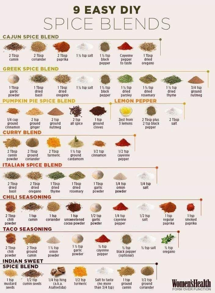 spice blends diy.jpg