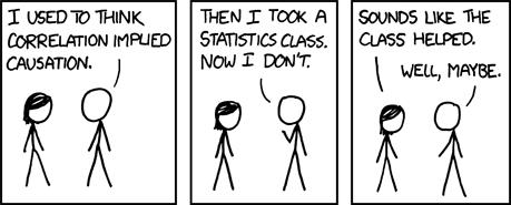 causation/correlation
