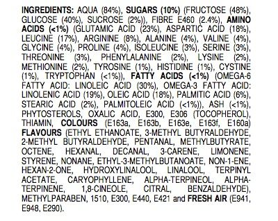 Chemicals in a Blueberry.jpg