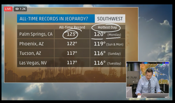 weatherrecords.PNG